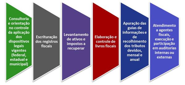 ConsultoriaFiscal-1